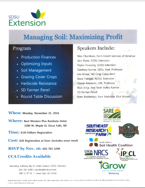 managing_soil_maximizing_profit